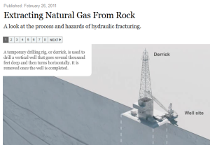 Extracting Natural Gas from Rock - NY Times Interactive Animation